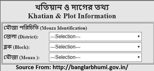 Banglarbhumi Khatian