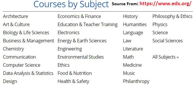 edx online courses list
