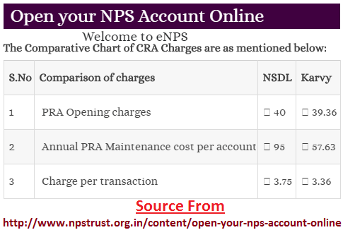 nps account
