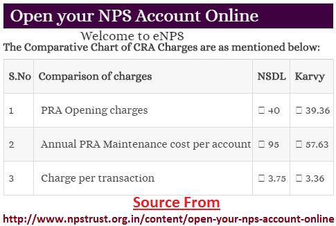 nps account
