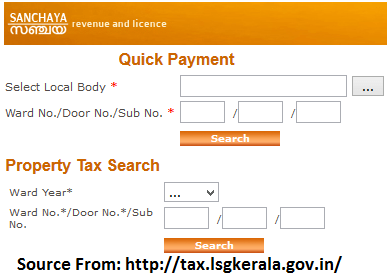 Kerala Property Tax