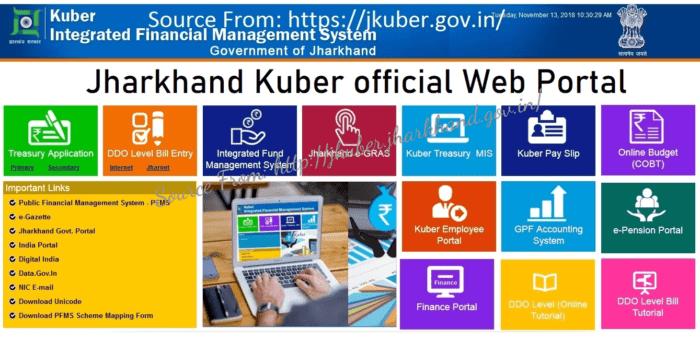 Jharkhand Kuber Web Portal