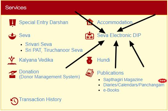 TTD Seva Electronic DIP Result