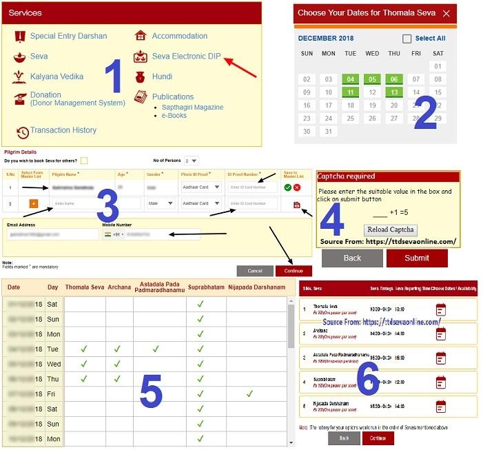 TTD Seva Electronic Lucky DIP Lottery System Online at tirupatibalaji.ap.gov.in